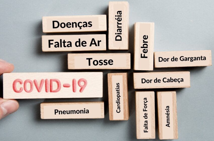 Síndrome Pós COVID-19